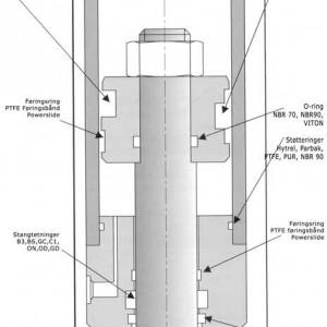 hydraulikktetninger_1